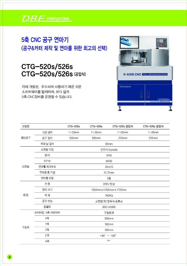 CTG-520s.jpg